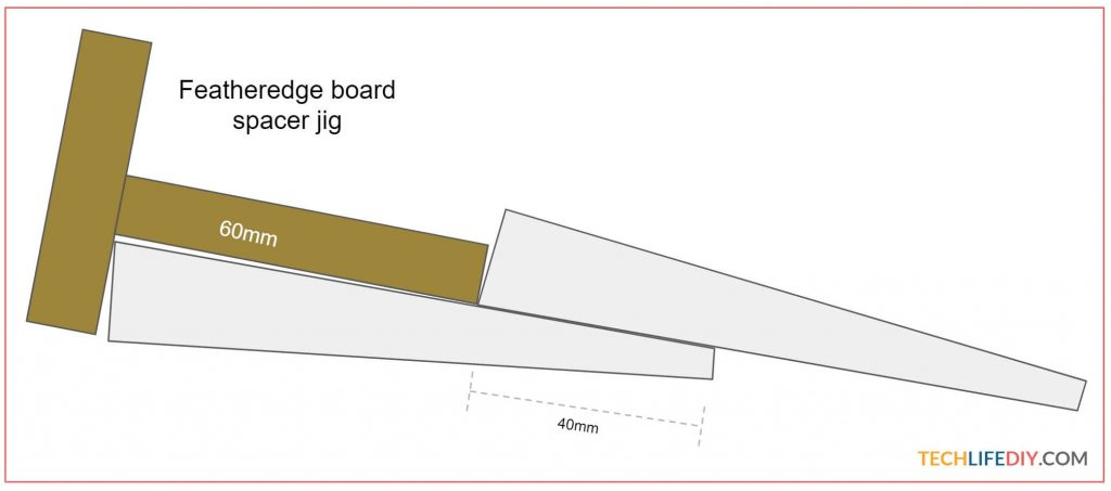 Feather-edge-board-spacer-jig